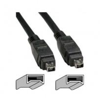 Sony Fire Wire 4x4